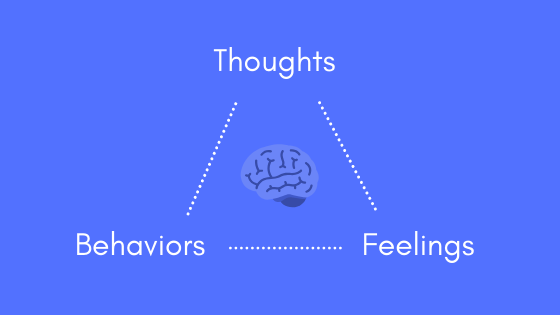What is Cognitive Behavioral Therapy and How Does it Work?